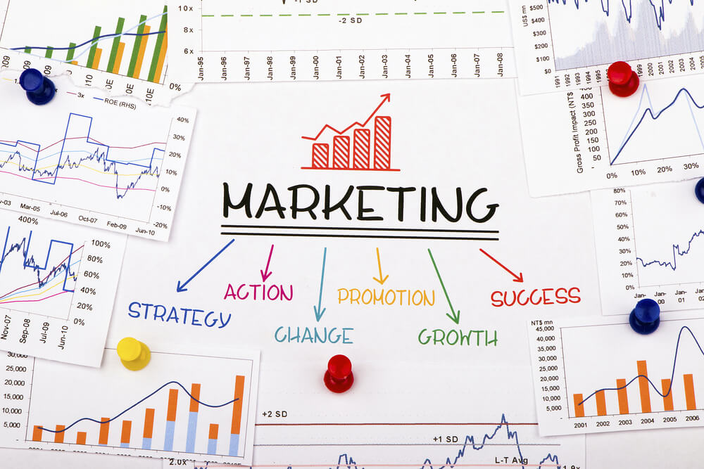 marketingo procesai